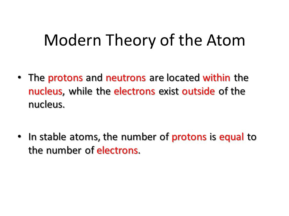 Modern Theory of the Atom