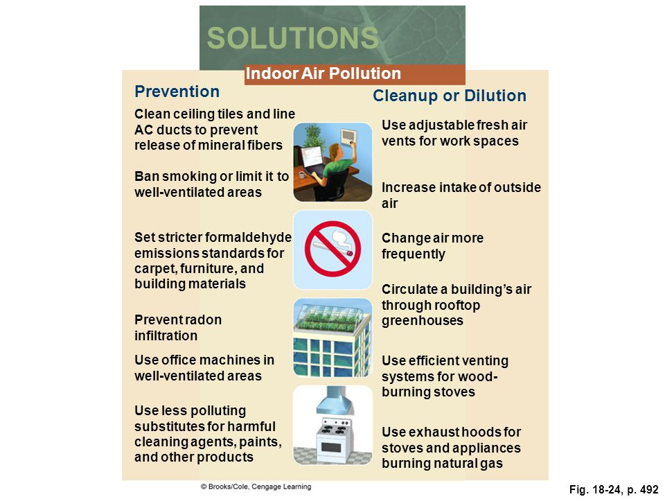 indoor and outdoor air pollution pdf
