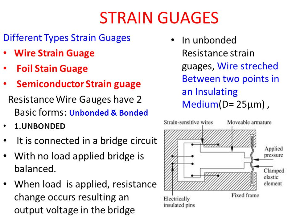 different types of strain gauges pdf