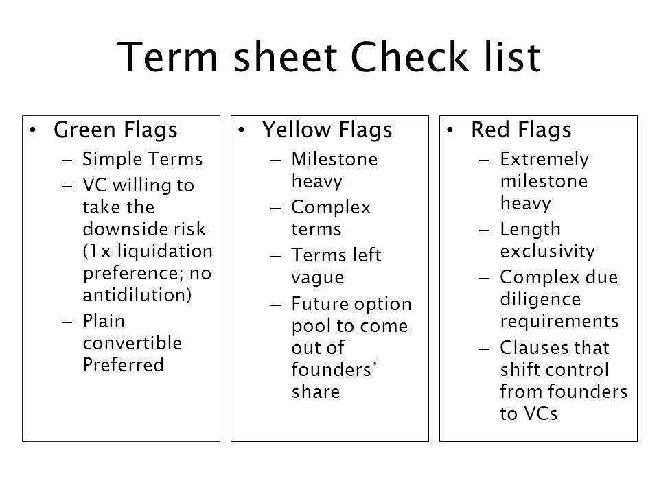 Fx options term sheet