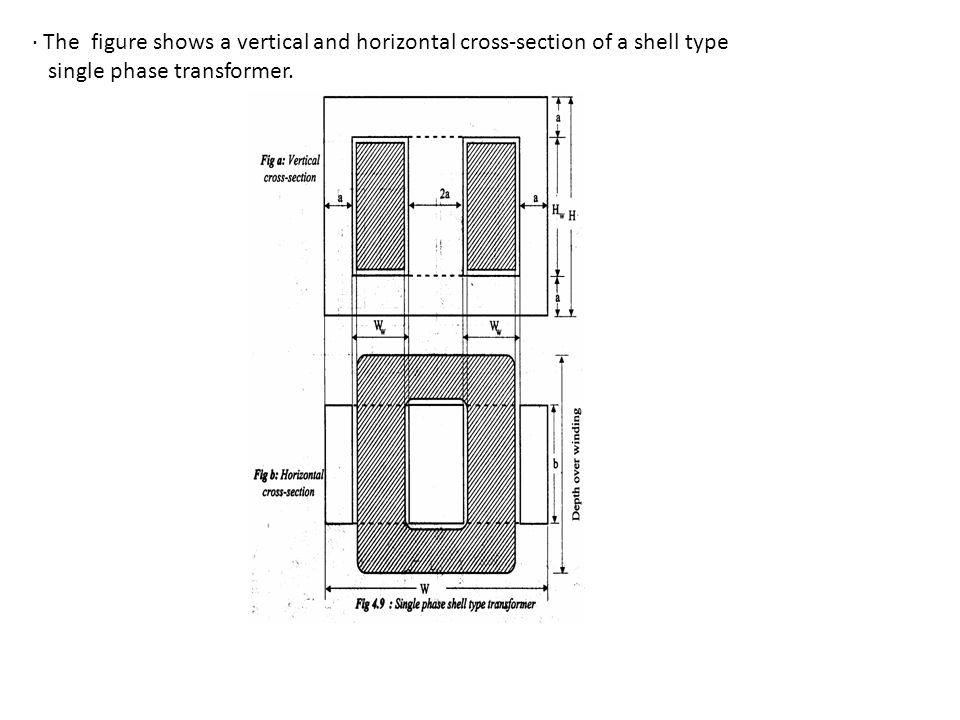 · The figure shows a vertical and horizontal cross-section of a shell type