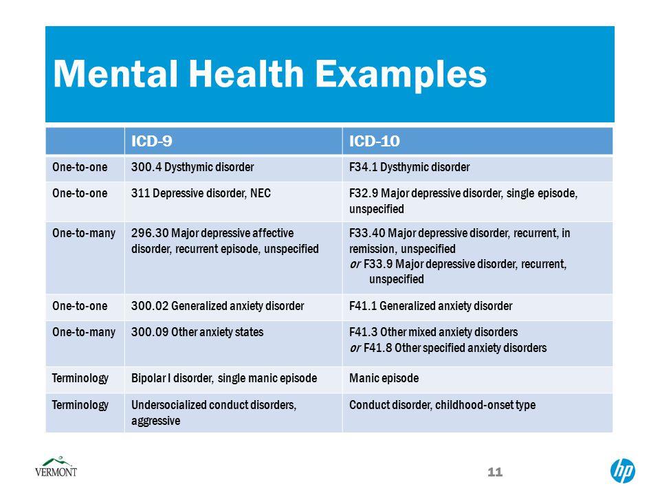 Mental Health Professionals - ppt download
