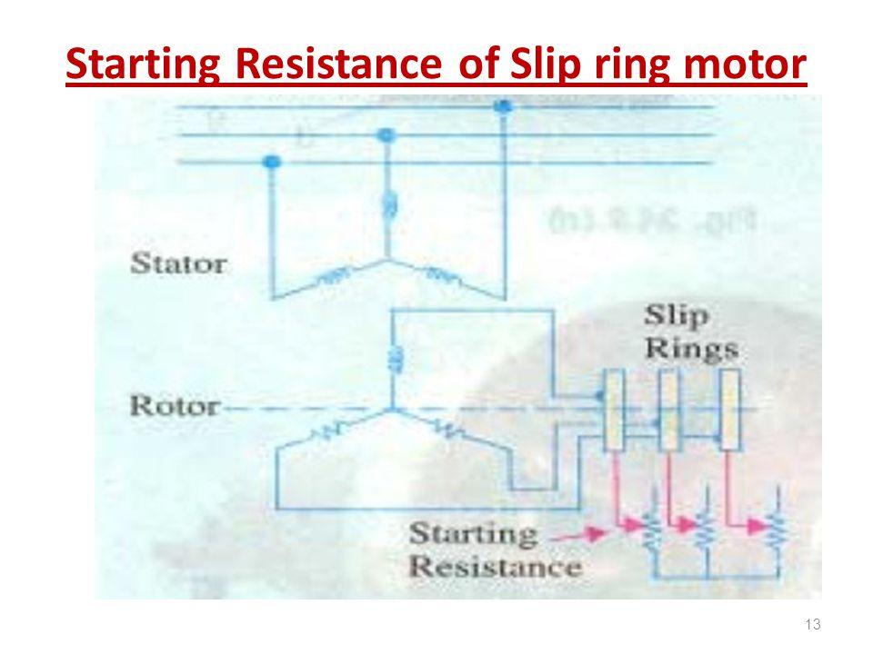 Wiring Diagram Slip Ring Motor Resistance Starter : Electrical machine ii ppt video online download