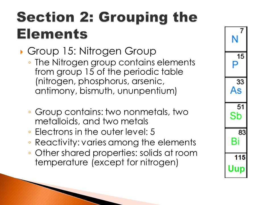 Periodic Table periodic table column 15 : Chapter 12 Material on Midterm - ppt download