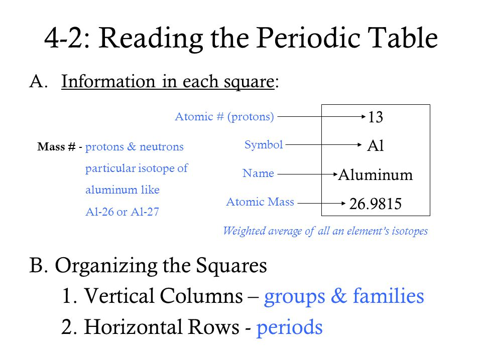 Periodic table chapter ppt video online download 4 2 reading the periodic table urtaz Choice Image