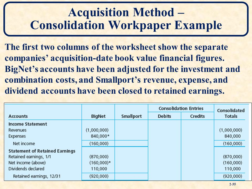 Consolidation of Financial Information - ppt download
