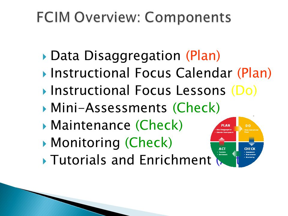 FCIM Overview: Components