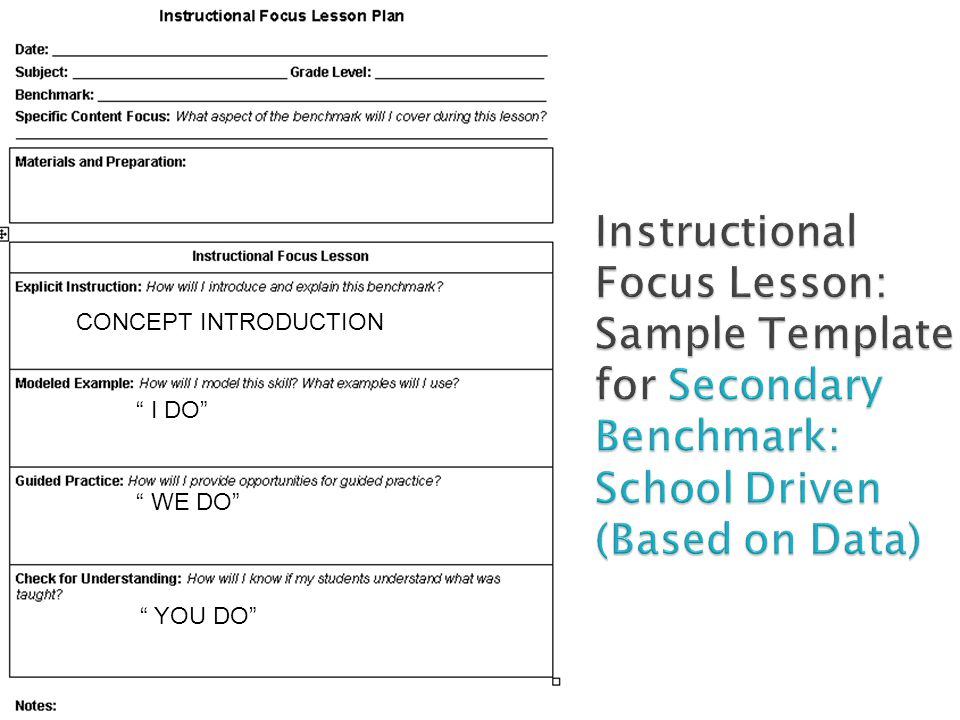 Instructional Focus Lesson: Sample Template for Secondary Benchmark: School Driven (Based on Data)