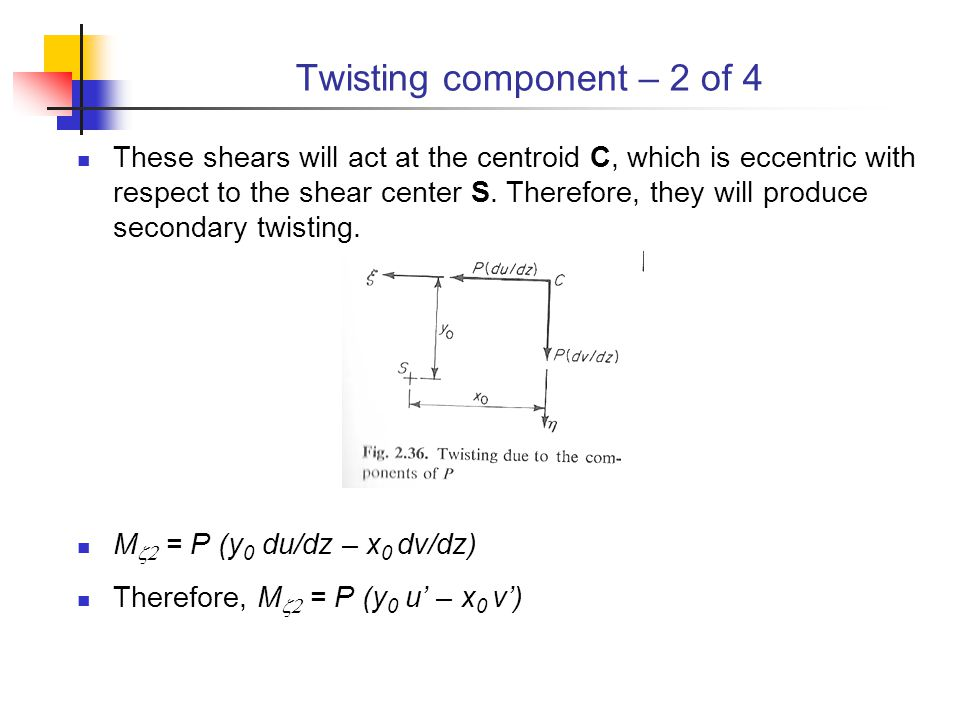 Twisting component – 2 of 4