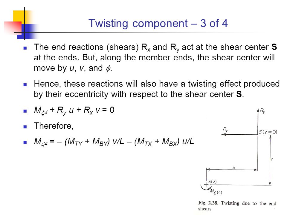 Twisting component – 3 of 4