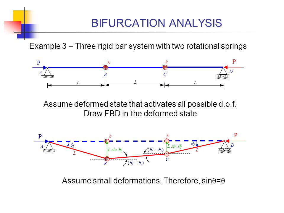 BIFURCATION ANALYSIS Example 3 – Three rigid bar system with two rotational springs. P. P. k. k.