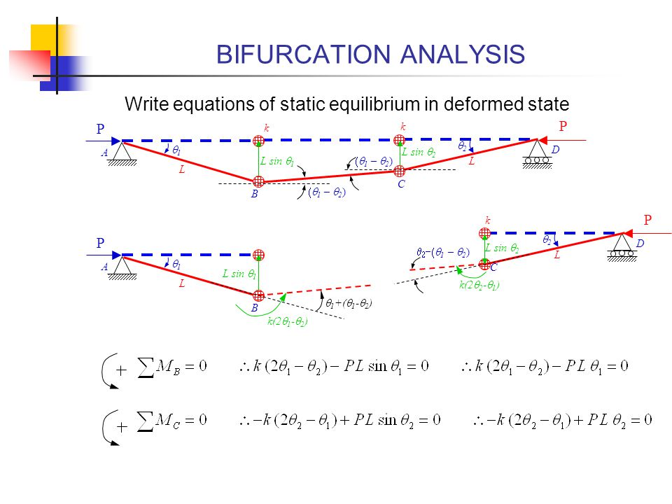 BIFURCATION ANALYSIS Write equations of static equilibrium in deformed state. P. k. P. k. q2. A.