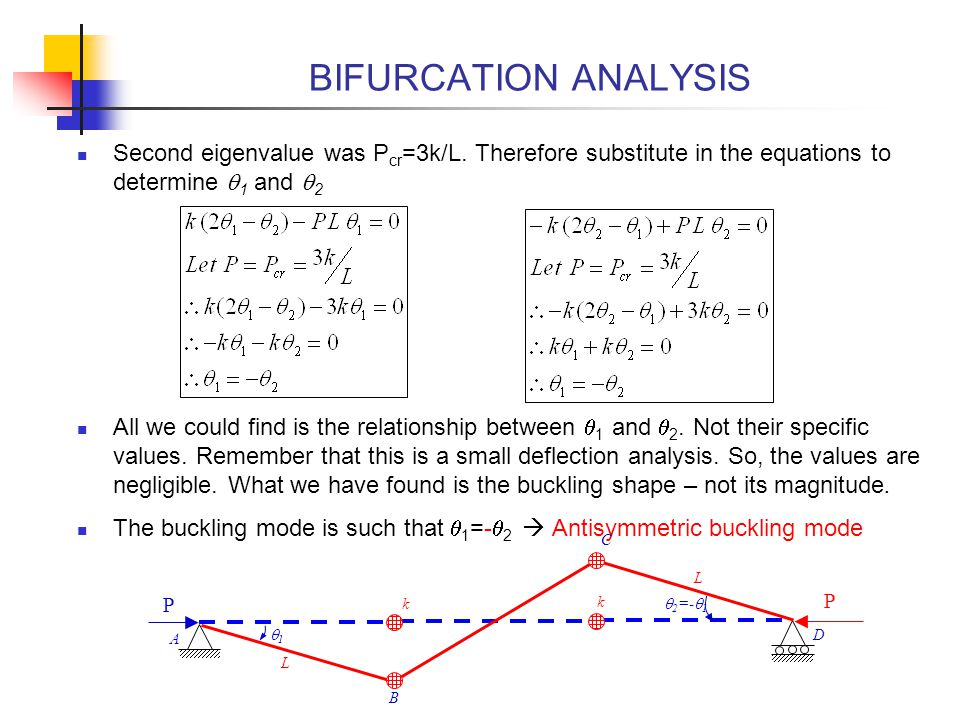 BIFURCATION ANALYSIS Second eigenvalue was Pcr=3k/L. Therefore substitute in the equations to determine q1 and q2.