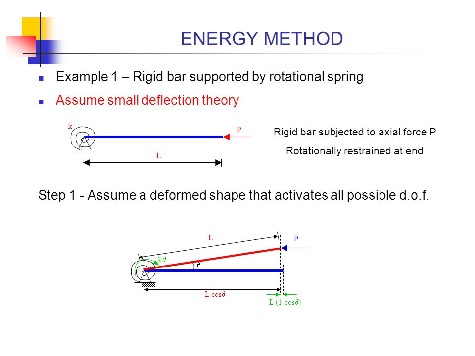 ENERGY METHOD Example 1 – Rigid bar supported by rotational spring