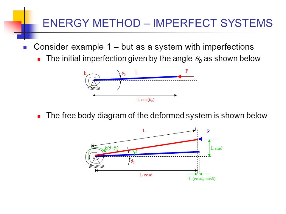 ENERGY METHOD – IMPERFECT SYSTEMS