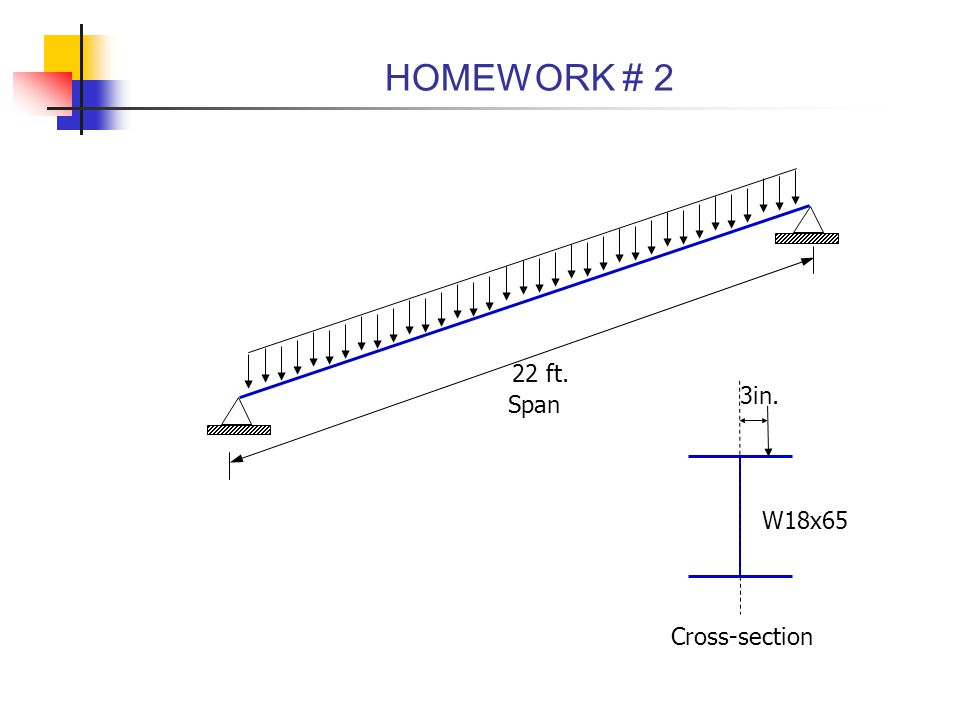 HOMEWORK # 2 22 ft. 3in. Span W18x65 Cross-section