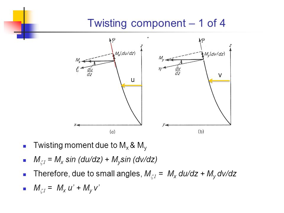 Twisting component – 1 of 4