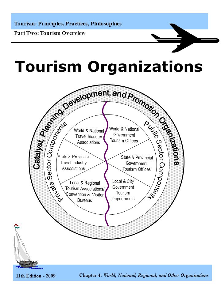economic factors affecting tourism As within any industry, the hospitality industry has a number of uncontrollable variables that affect those involved in management or ownership of hotels, restaurants and other hospitality establishments knowing what these factors are is important for those working in this capacity because it.