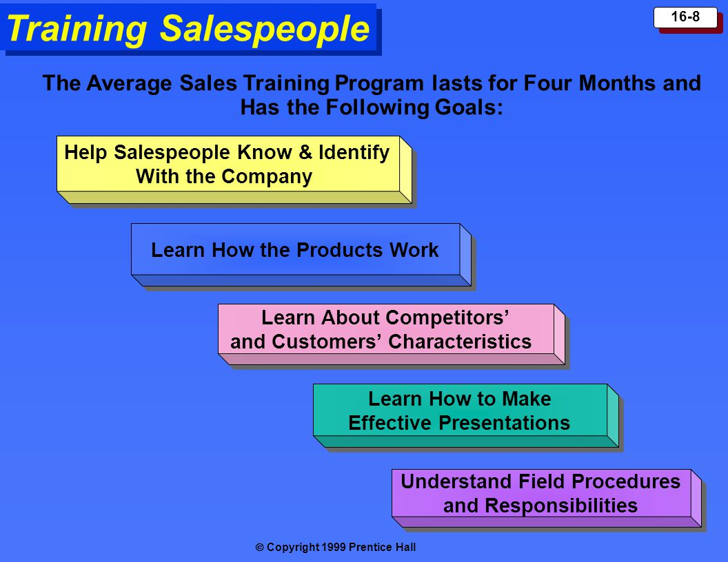 selling and sales management pdf