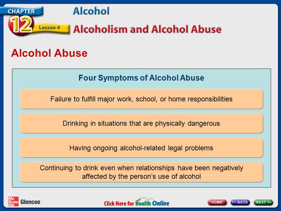 Four Symptoms of Alcohol Abuse