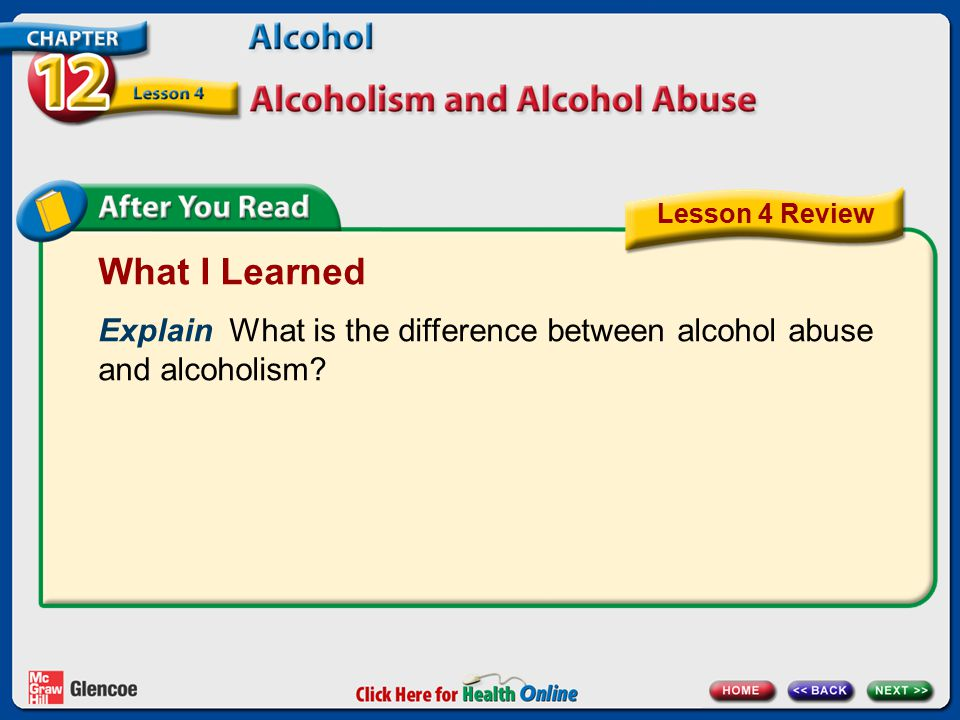 Lesson 4 Review What I Learned. Explain What is the difference between alcohol abuse and alcoholism