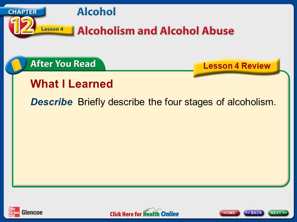 Lesson 4 Review What I Learned. Describe Briefly describe the four stages of alcoholism.