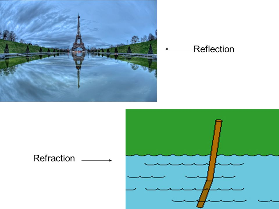 unit 7 nt1310 reflection refraction and Waves and sound reflection and mirrors refraction and lenses concept builders reflection, refraction, and diffraction interference of waves the doppler effect.