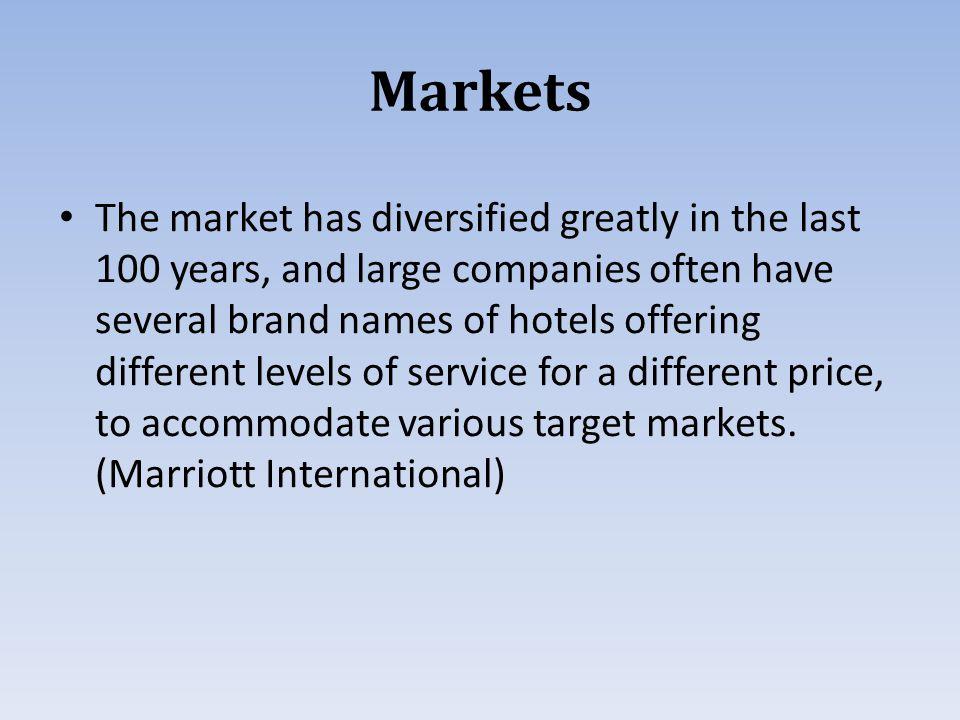 27 Markets