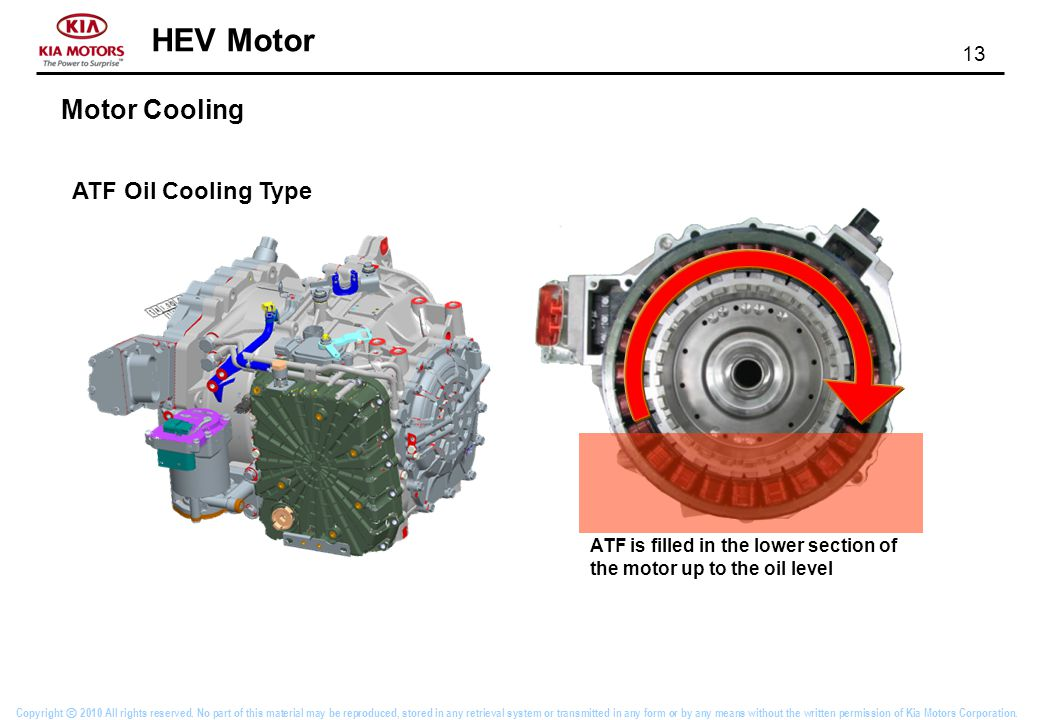 Hev motor general course information ppt video online for What type of motor oil
