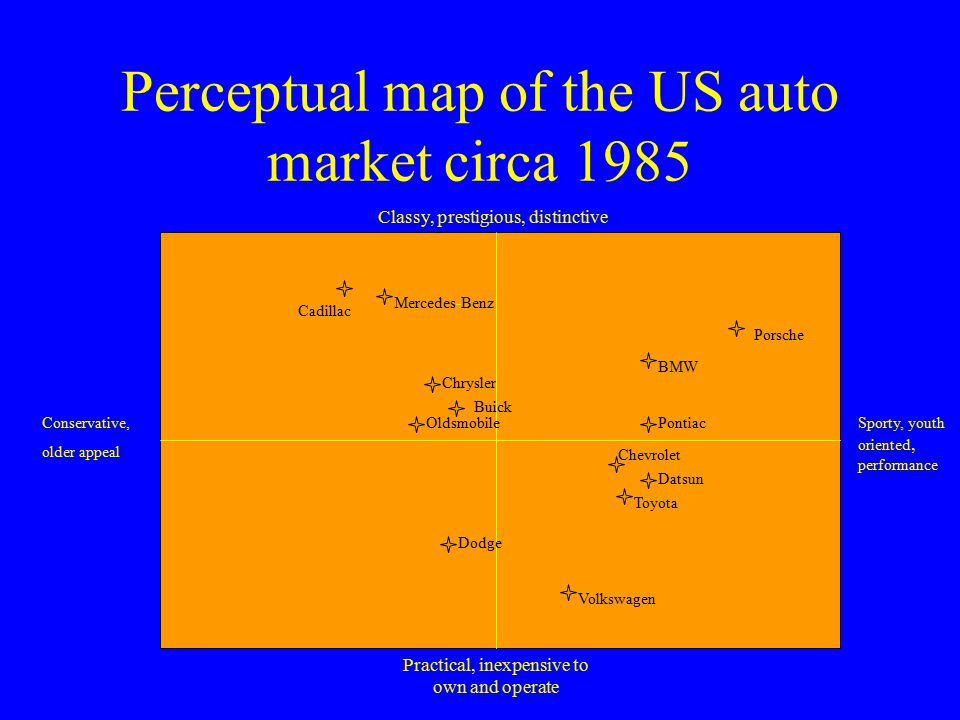 Segmentation Targeting and Positioning  ppt video online download