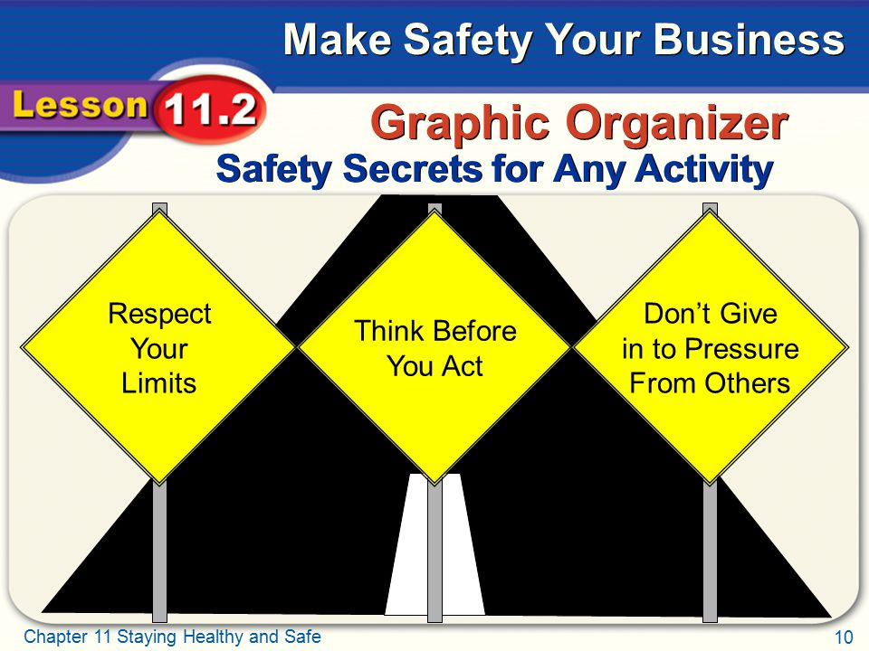 Graphic Organizer Safety Secrets for Any Activity Respect Your Limits