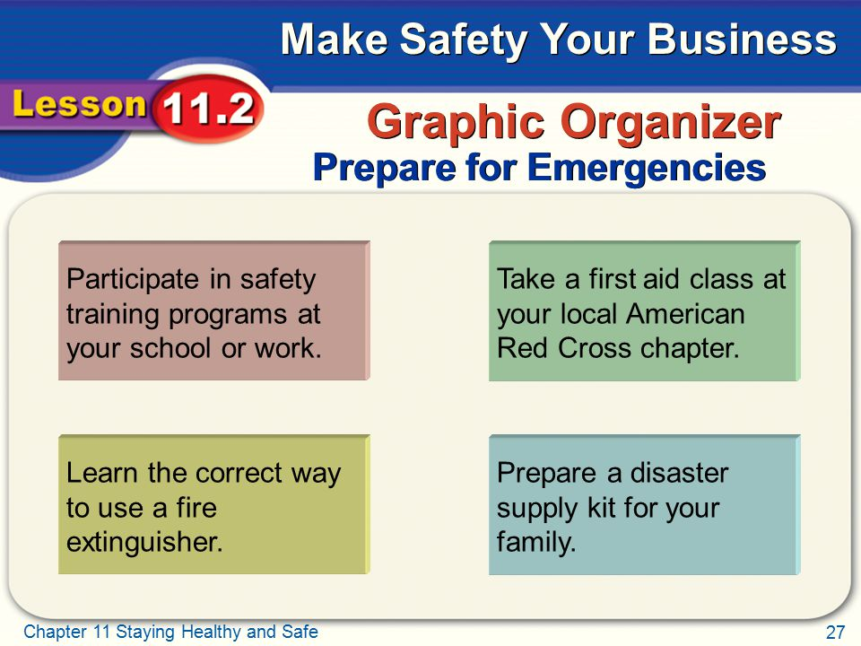 Graphic Organizer Prepare for Emergencies