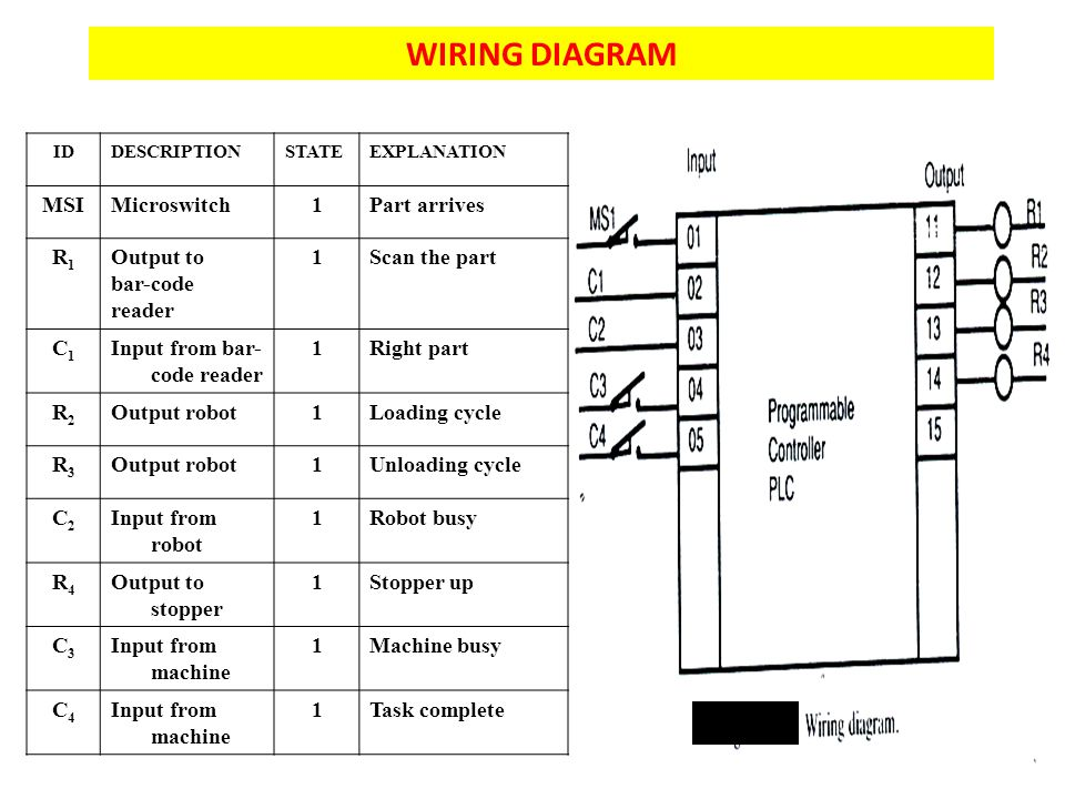 msi wiring diagram msi wiring diagram build complete less than build a g and ... msi motherboard wiring diagram #1