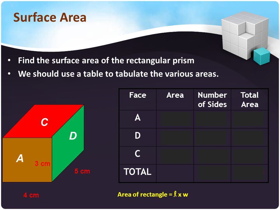 Surface Area Find the surface area of the rectangular prism. We should use a table to tabulate the various areas.