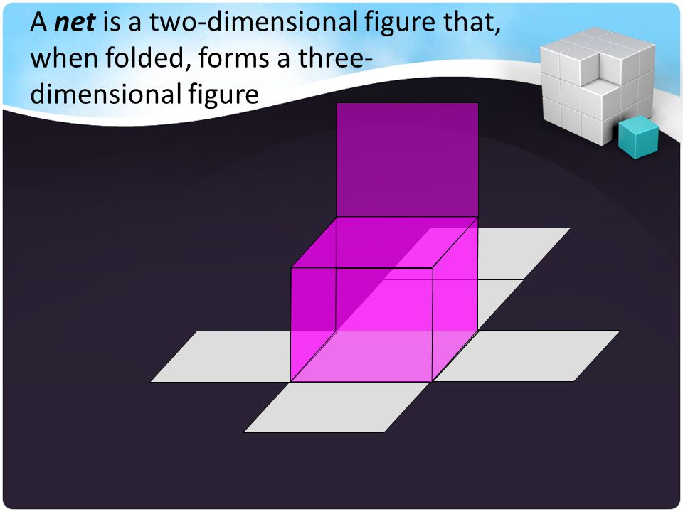 A net is a two-dimensional figure that, when folded, forms a three-dimensional figure