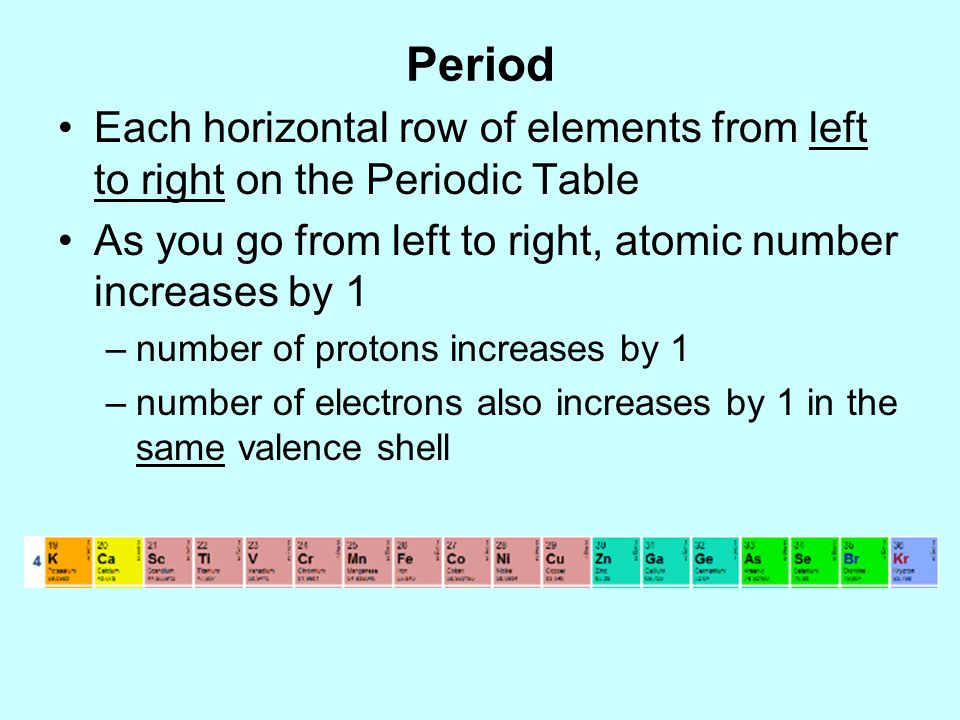 in the periodic table as the atomic number increases from 11 to 17 periodic table ppt - In The Periodic Table As The Atomic Number Increases From 11 To 17