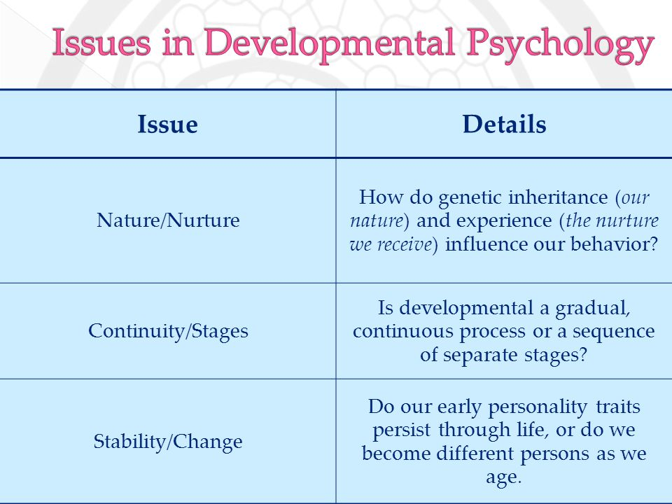 influence of nature and nurture on development