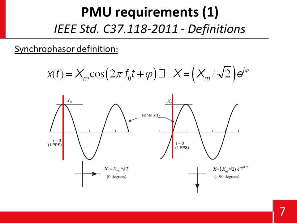 Advanced phasor measurement units for the real time for Ieee definition