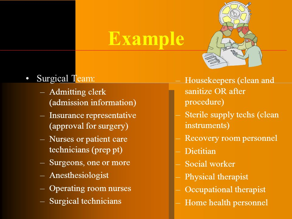 Example Surgical Team: