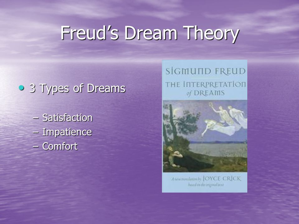 an analysis of freuds perspective on dreams Sigmund freud considered the father of psychoanalysis, sigmund freud (1856-1939) revolutionizes the study of dreams with his work the interpretation of dreams freud begins to analyze dreams in order to understand aspects of personality as they relate to pathology.