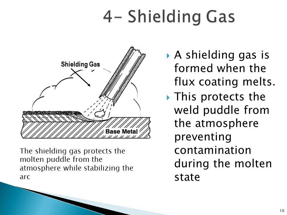 4- Shielding Gas Shielding Gas. 4. A shielding gas is formed when the flux coating melts.