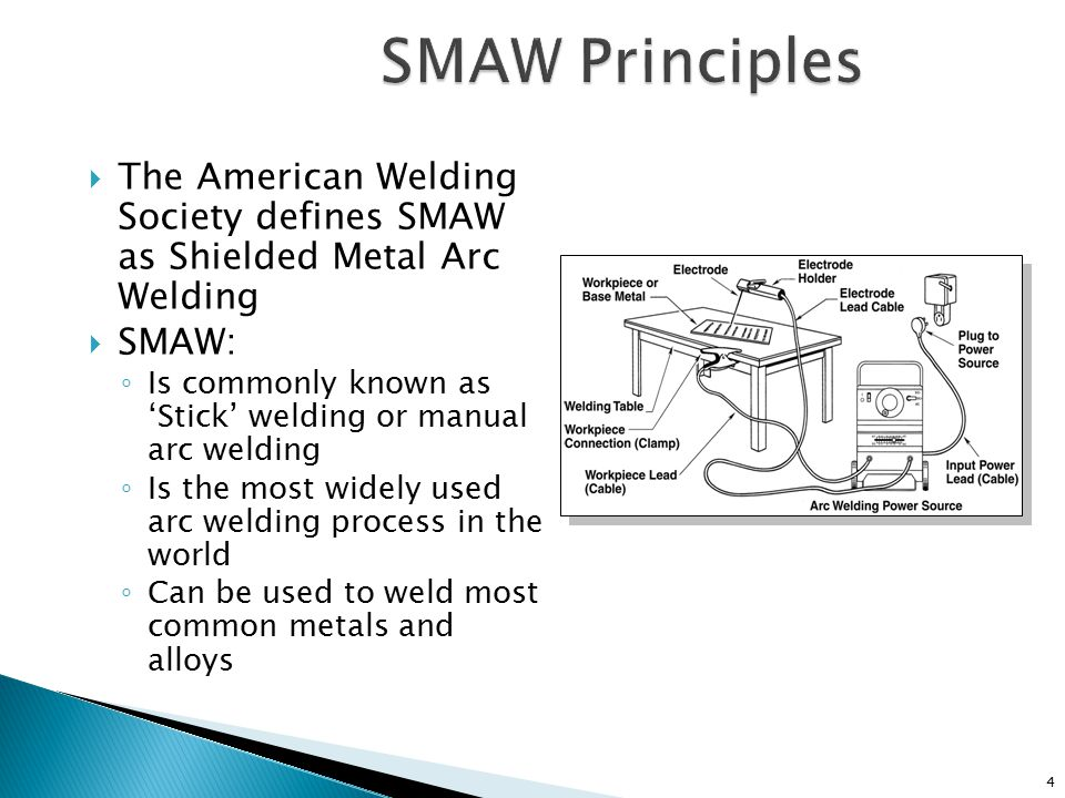 SMAW Principles The American Welding Society defines SMAW as Shielded Metal Arc Welding. SMAW: