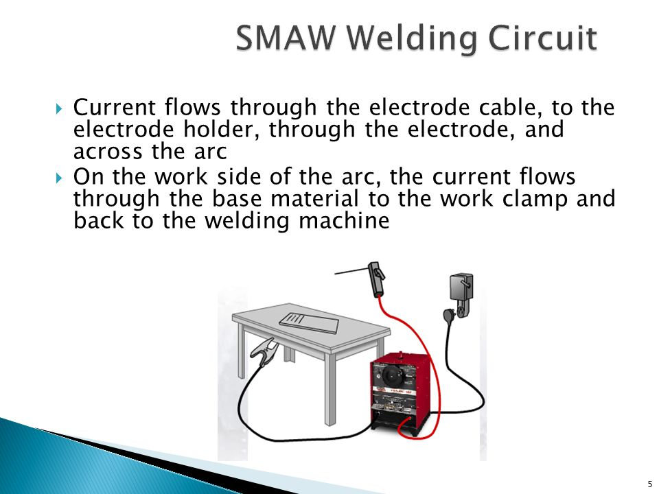 SMAW Welding Circuit Current flows through the electrode cable, to the electrode holder, through the electrode, and across the arc.