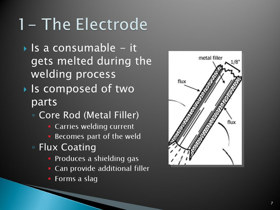 1- The Electrode Is a consumable - it gets melted during the welding process. Is composed of two parts.