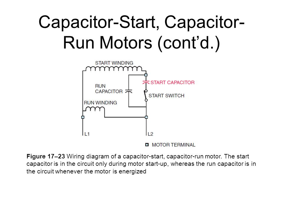 Run Capacitor Wiring Diagram : Capacitor start run motor diagram impremedia