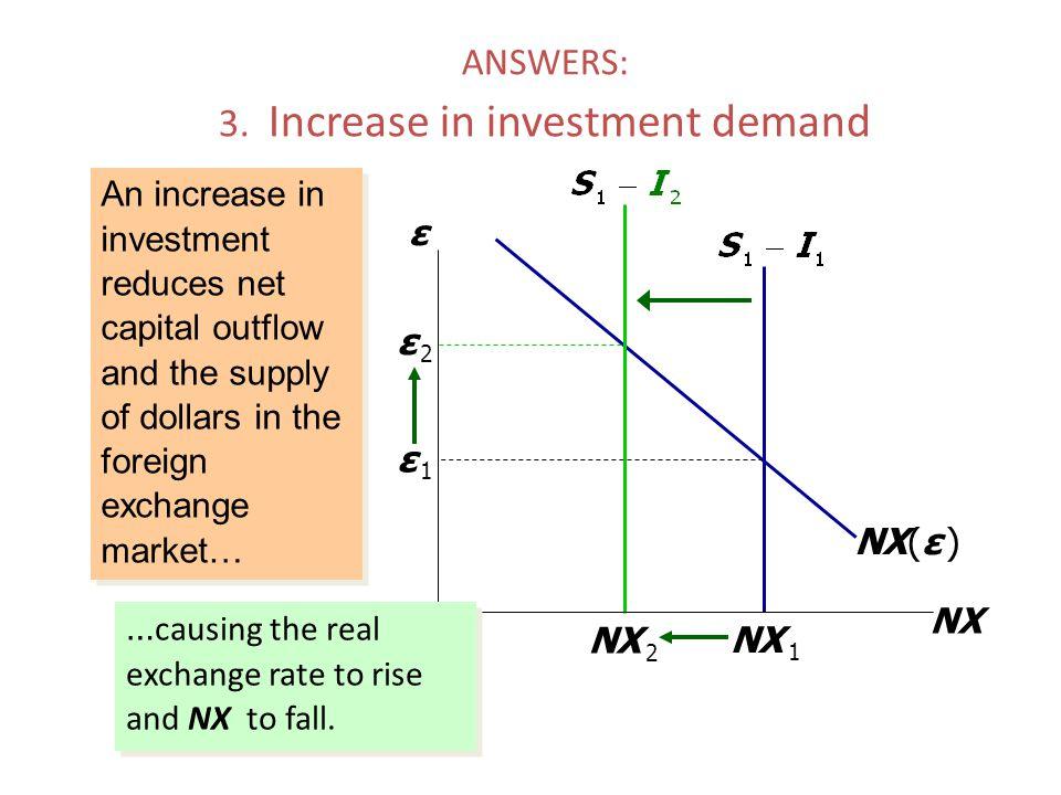 mankiw macroeconomics 8th edition pdf