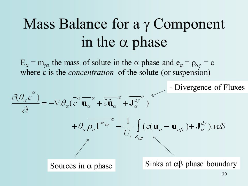 Mass Balance for a g Component in the a phase
