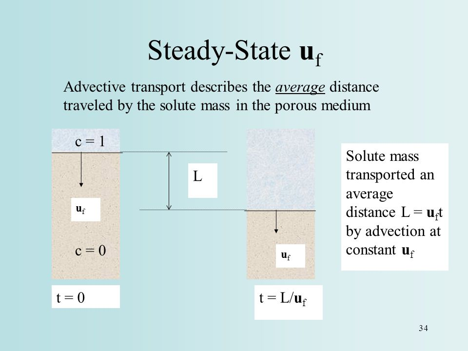 Steady-State uf Advective transport describes the average distance traveled by the solute mass in the porous medium.