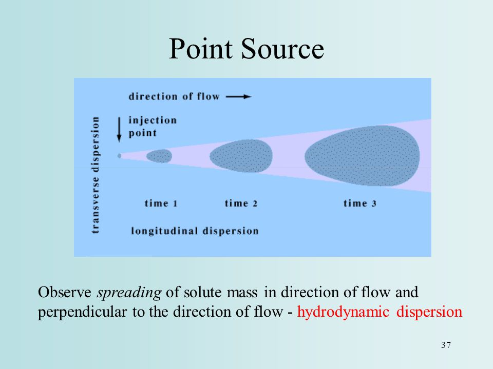 how to find mass of solute