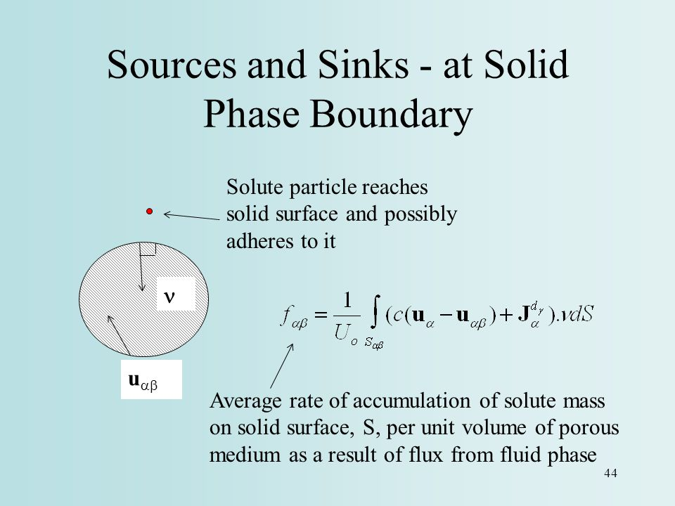 Sources and Sinks - at Solid Phase Boundary